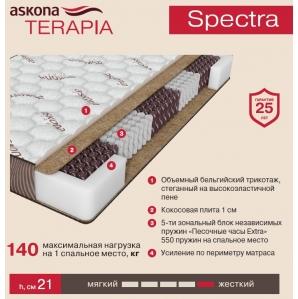 Матрас Askona Terapia Spectra (Спектра)